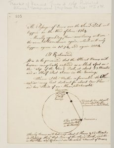 Memorandum on observing the transit of Venus from Richmond, London by George III