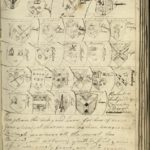 Pages in Lady Augusta Murray's commonplace book showing heraldic sketches