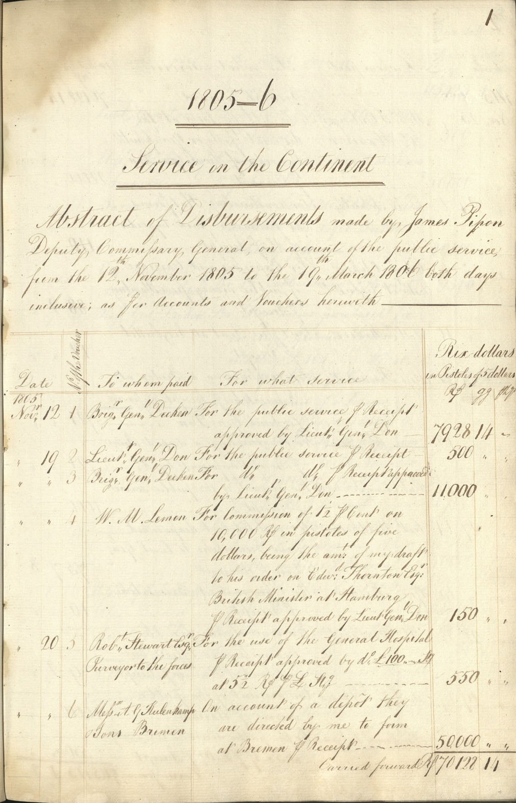 Abstract of disbursements of James Pipon, Deputy Commissary General, during his service on the continent 1805-1806, GEO/ADD/35/46