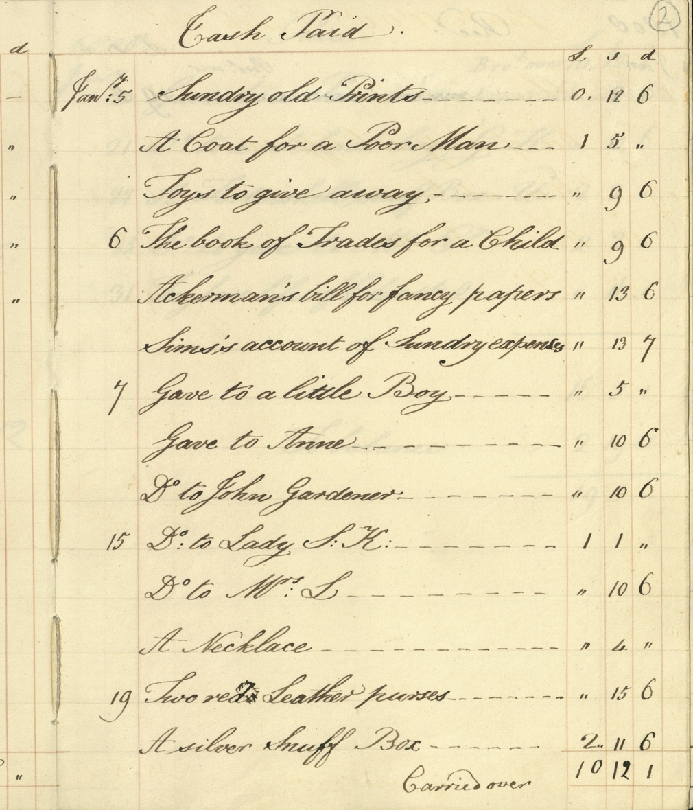 Account book of Princess Charlotte of Wales