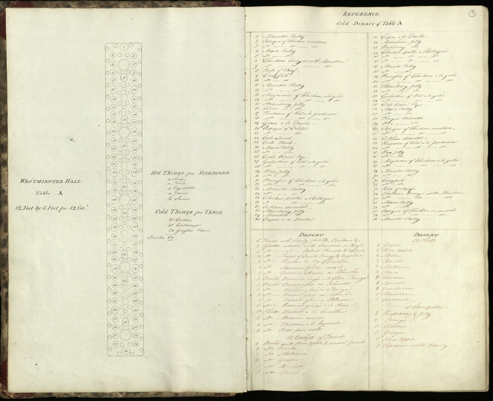 Menu book for George IV's Coronation Banquet