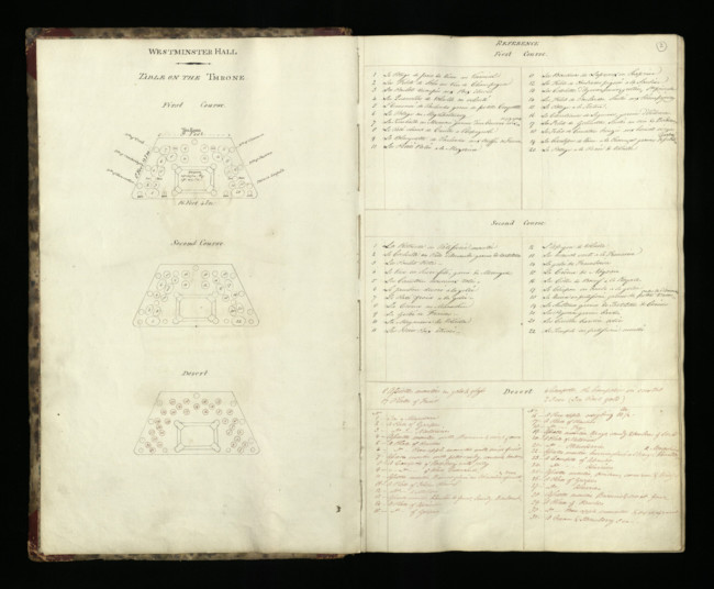 Menu book, George IV's Coronation, 1821