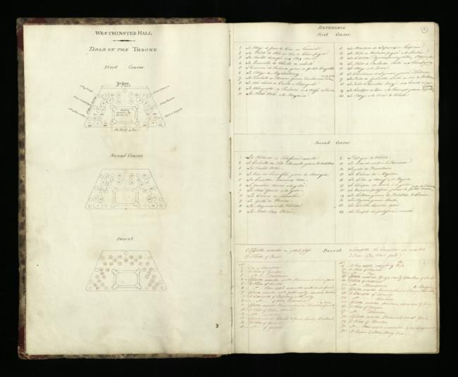 Menu book, George IV's Coronation, 1821