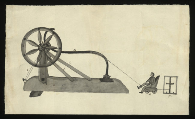 Diagram of Timmermans' device