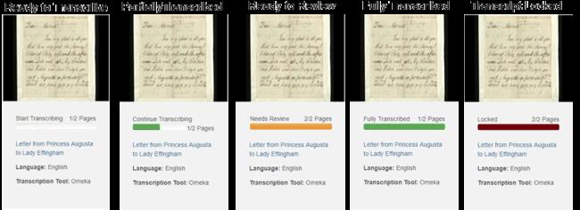 transcription document stages